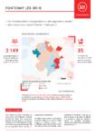 L'ensemble des chiffres pour Fontenay-lès-Briis – ITHEA